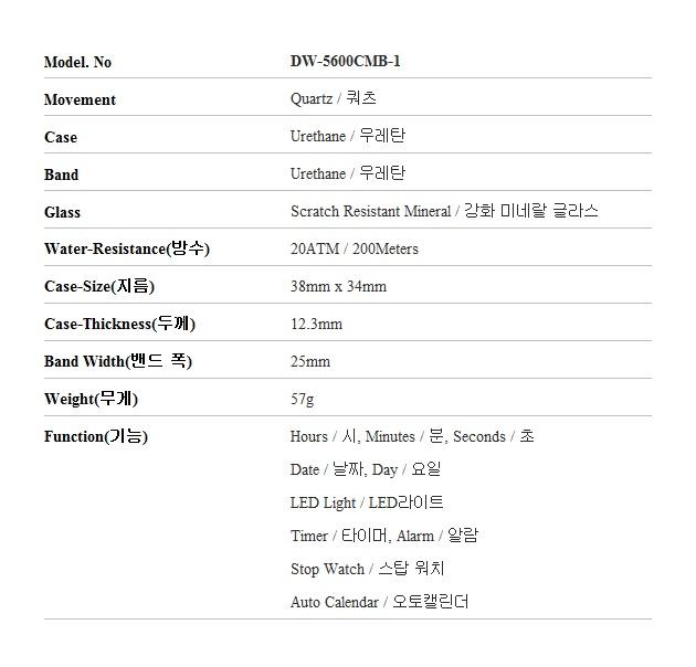 지샥 G-SHOCK DW-5600CMB-1 BREEZY RASTA COLORS 브리지 라스타 컬러 남성 우레탄시계